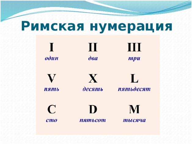 Таблица значений римской системы счисления