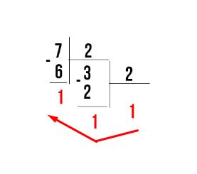 для перевода в двоичную систему исчисления делим столбиком
