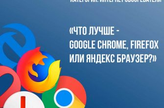 Firefox vs Chrome vs Яндекс