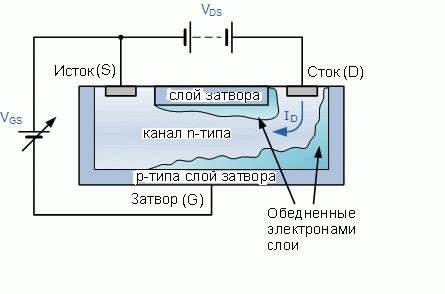 ток в транзисторе