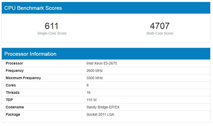 Intel Xeon E5 2670 - обзор, характеристика, покупка и тесты